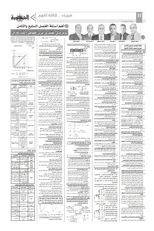 مراجعة فيزياء ثالثة ثانوي.. أهم أسئلة الفصلين السابع والثامن بالاجابات 11_00113