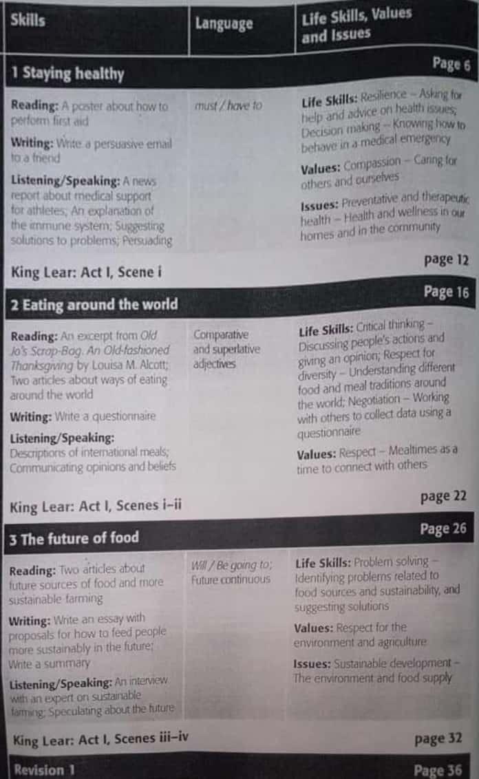 منهج اللغة الإنجليزية للصف الثاني الثانوى ٢٠٢١ 12022