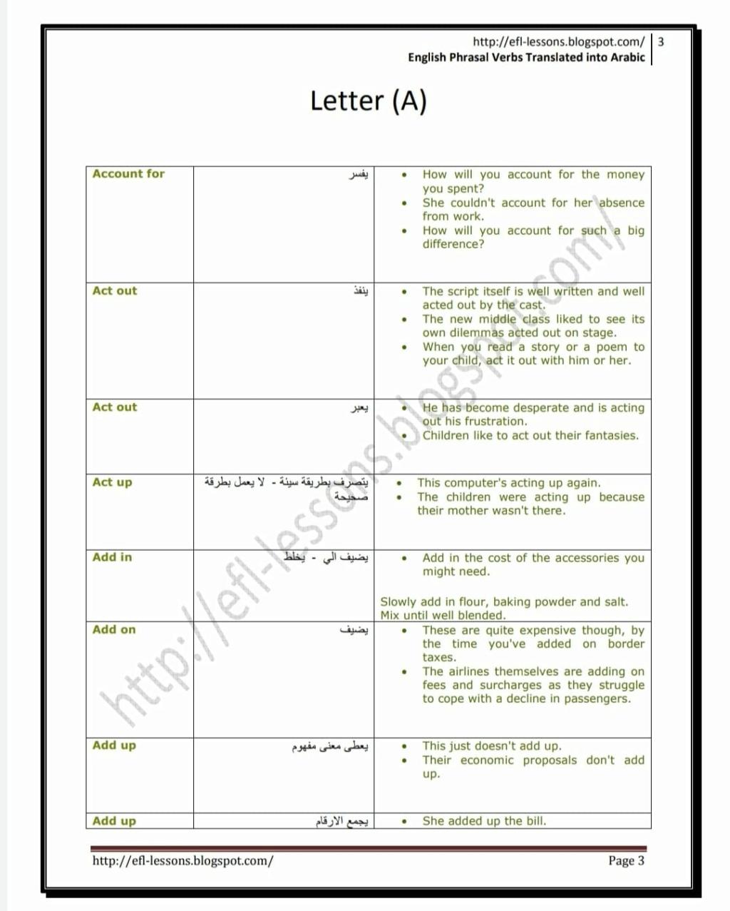 تحميل كتاب phrasal verbs مترجم للعربية  12085