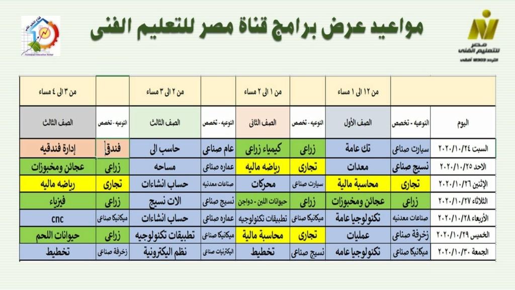 تردد قناة مصر للتعليم الفني وجدول الحصص 12240710