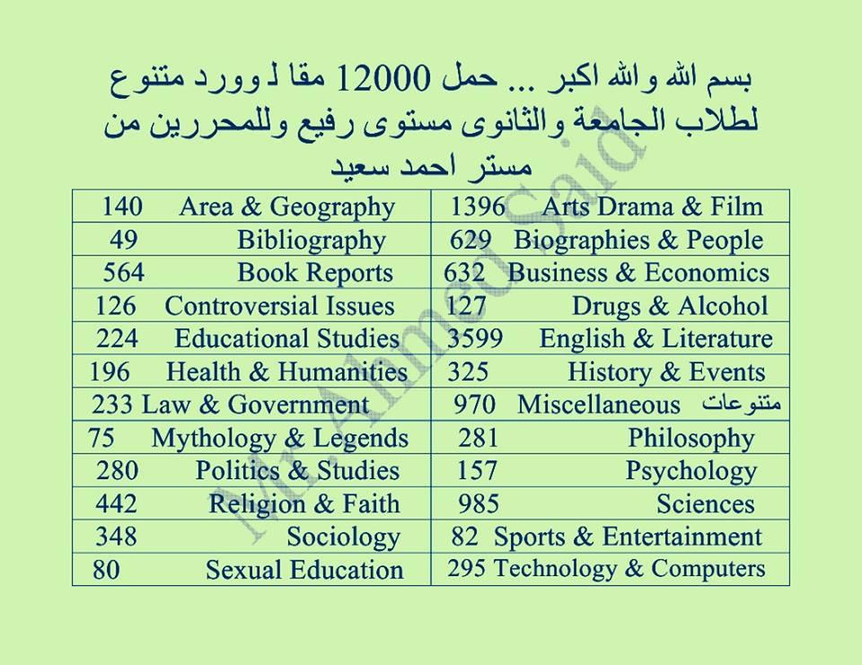 لغة انجليزية.. 12000 مقال وورد متنوع لطلاب الجامعة والثانوى مستوى رفيع وللمحررين 12246710