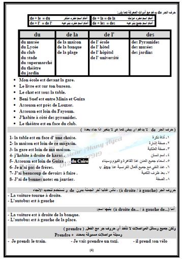 لغة فرنسية: شرح الدرس الاول - ثانية ثانوي  مسيو/ monsieur Hany Ayed 1225