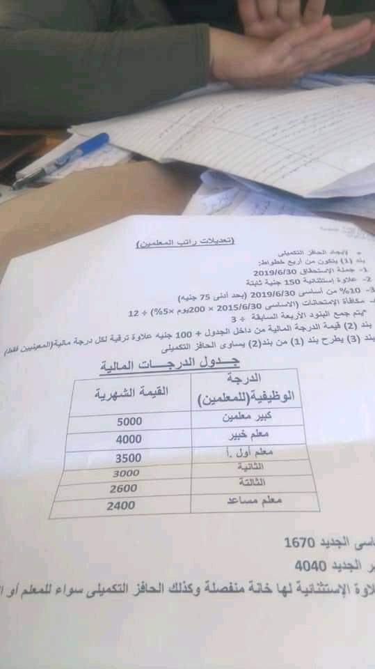 المعلمين غير مستحقين للحافز التكميلي للحد الأدنى بناءا على إجمالي الأجر طبقا لقانون ( 155 وتعديلاتة) 12282
