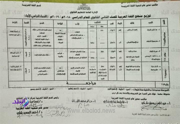 توزيع منهج اللغة العربية للصف الثاني الثانوي للعام الدراسي الجديد 2018 / 2019 1232