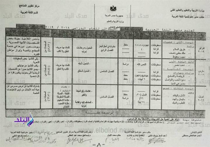 توزيع منهج اللغة العربية للصف الخامس الإبتدائي 2018 / 2019 1233