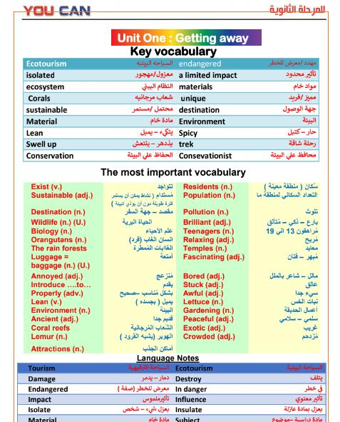 مراجعة YOU CAN في اللغة الانجليزية للصف الأول الثانوي ترم اول نظام جديد 2021 1234