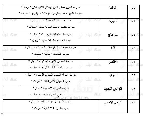 عناوين مقرات تقديم اعتذارات المعلمين عن امتحانات الثانوية العامة 2020 بجميع المحافظات 12397