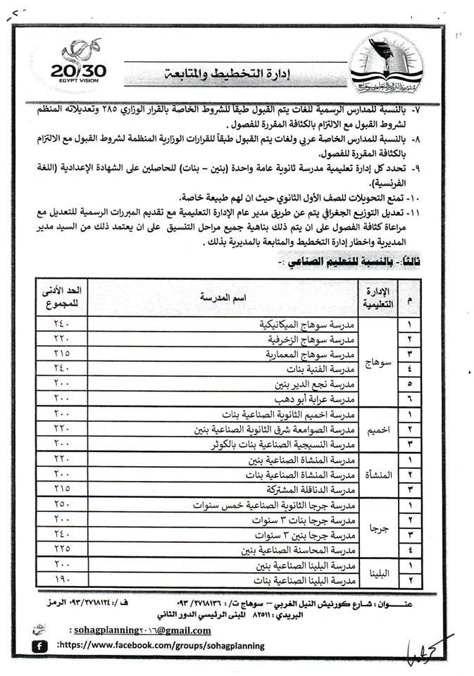 تنسيق القبول بالثانوي العام 2021 / 2022  محافظة سوهاج 12414