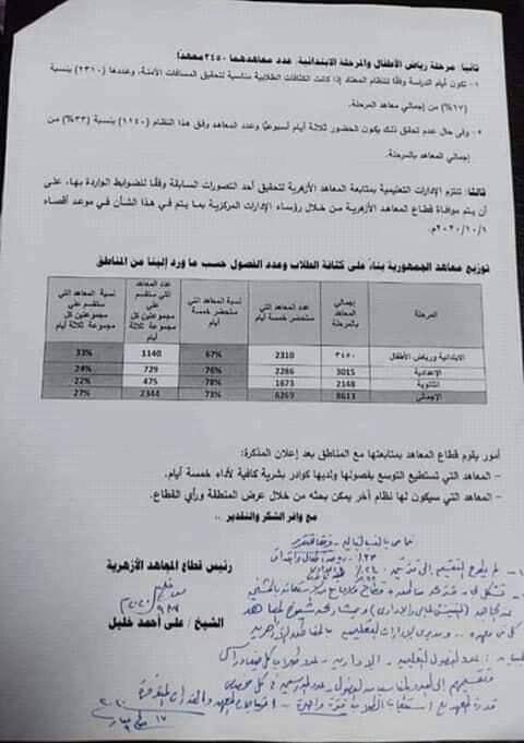 مذكرة بشأن خطة حضور الطلاب بالأزهر الشريف للعام الدراسي 2020 / 2021 12427