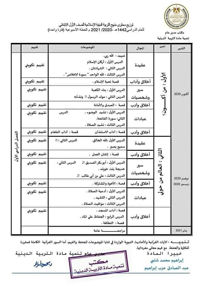 توزيع منهج التربية الإسلامية من الصف الأول للثالث الابتدائي ترم أول 2021 12443
