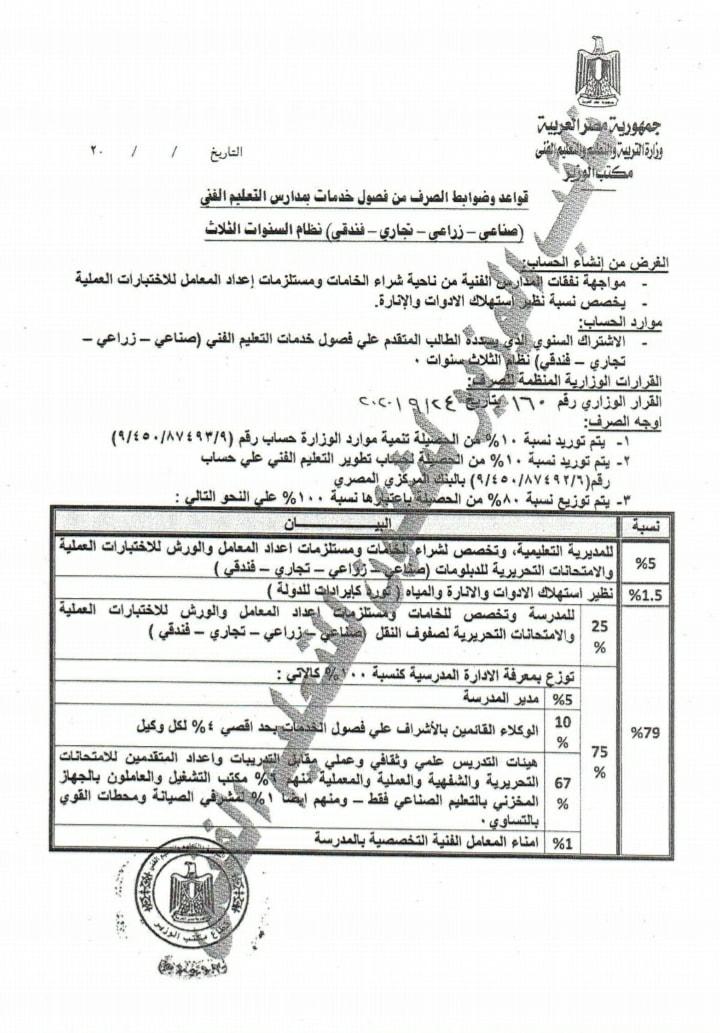 قواعد وضوابط الصرف من فصول الخدمات للتعليم الفني بجميع انواعه  12463