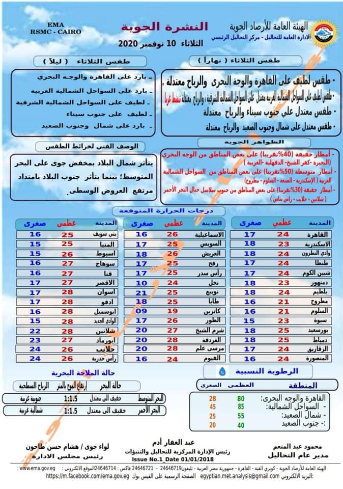 بيان الأرصاد.. وتحذير من طقس الغد: أمطار ورياح والبرودة تصل 9 درجات 12482010