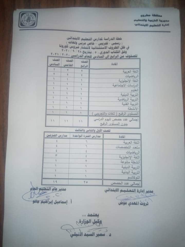 مواعيد اليوم الدراسي ووقت الحصص للعام الدراسي الجديد  12486