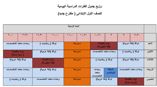 جدول توزيع النوافذ والفترات الدراسية اليومية فى نظام التعليم الجديد عربي ولغات 125