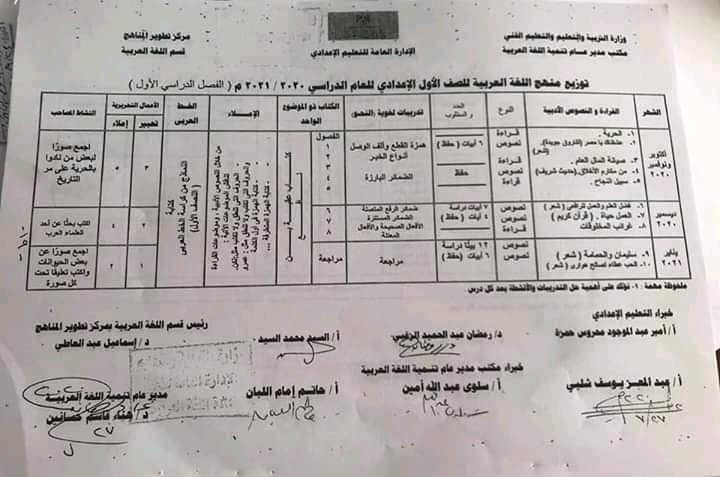توزيع منهج اللغة العربية لصفوف المرحلة الإعدادية 2020 / 2021 12507