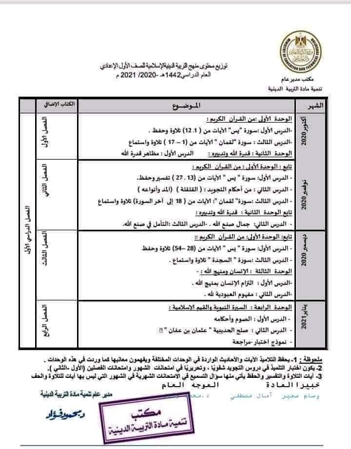 توزيع منهج التربية الاسلامية لصفوف المرحلة الإعدادية 2020 / 2021 12509