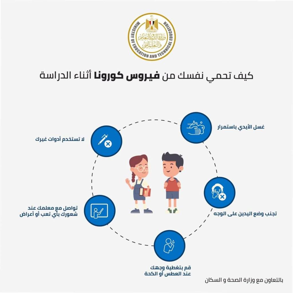 التعليم تعلن الإرشادات الوقائية لحماية الطلاب من فيروس كورونا 12515