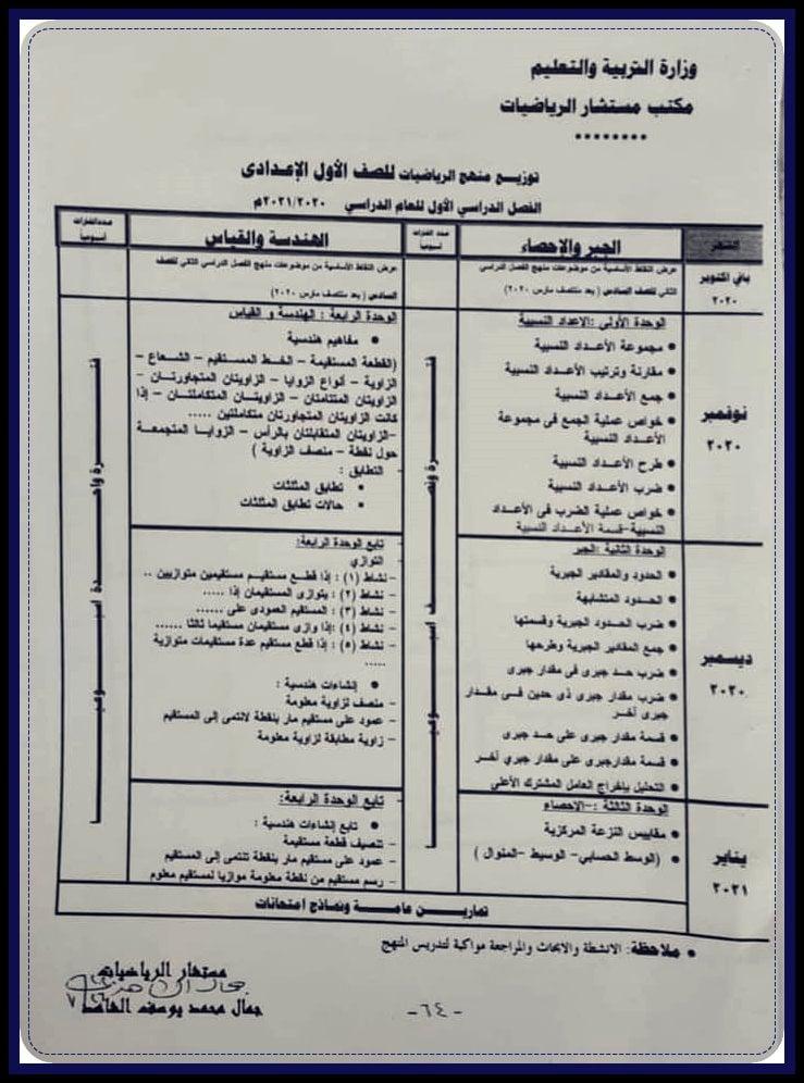 توزيع منهج الرياضيات لصفوف المرحلة الإعدادية 2020 / 2021 12528