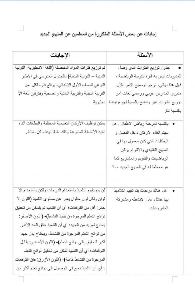 إجابات الأسئلة المكررة عن النظام التعليمي الجديد 1254