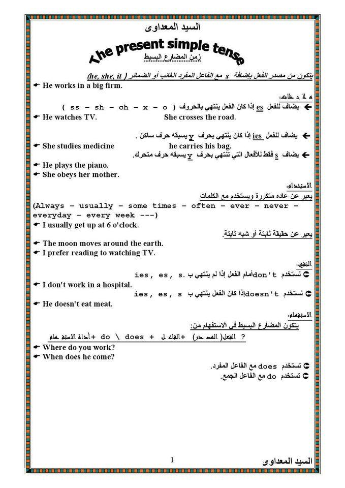 لغة انجليزية: مذكرة تحتوي على كـل القواعـد المقـررة علـى طـلاب الإعداديــة والثانويـــة 12556