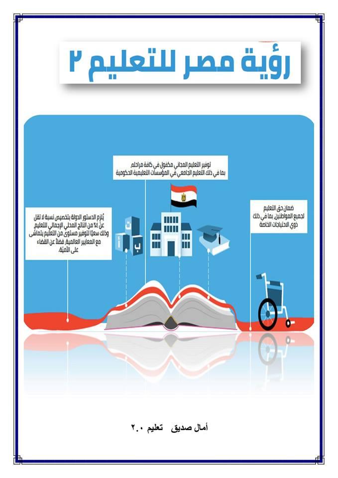 ملخص لرؤية مصر لتعليم 2.0  - المحاور الأربعة  1256