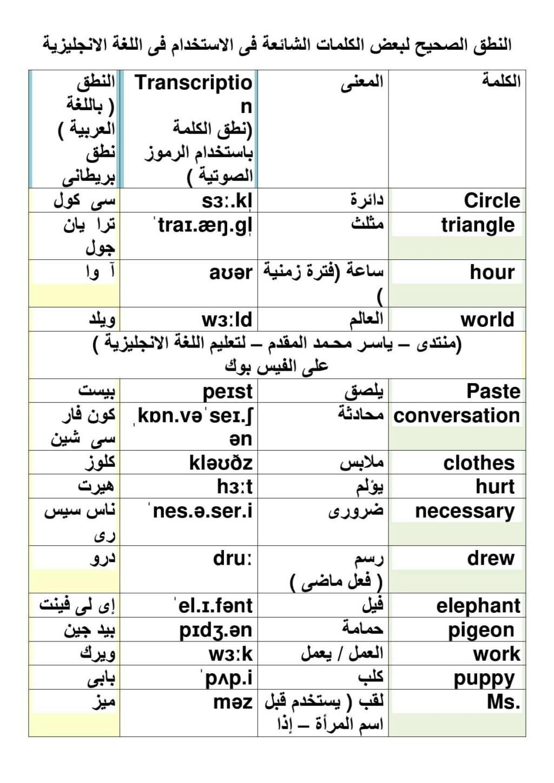 مذكرة النطق الصحيح لــ (500) كلمة انجليزية شائعه 12583