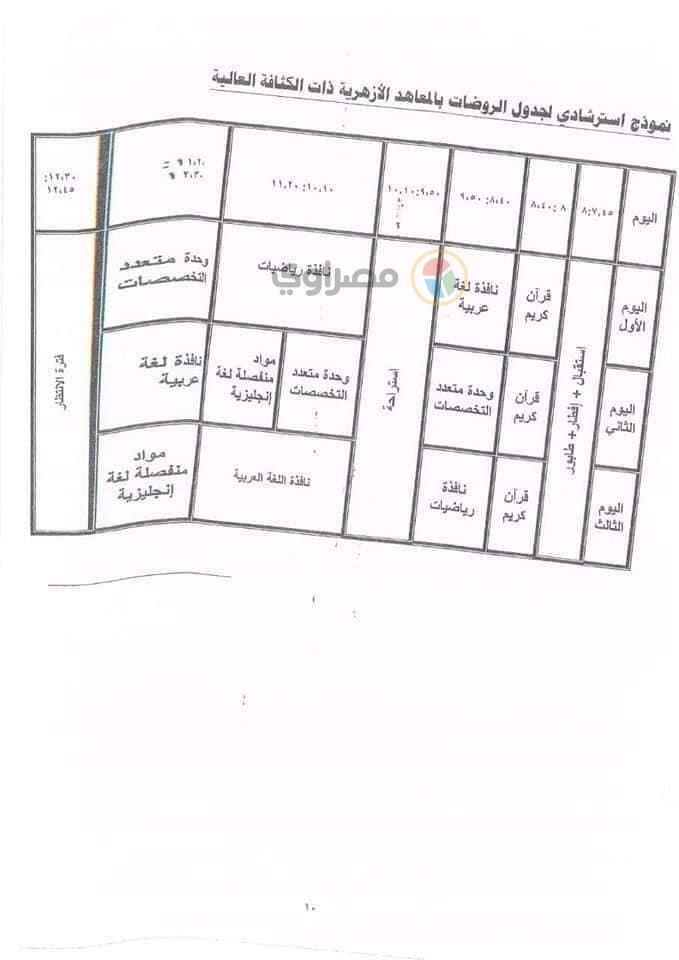 خطة الدراسة وعدد الحصص بالمعاهد الأزهرية جميع المراحل 2020 / 2021 12587