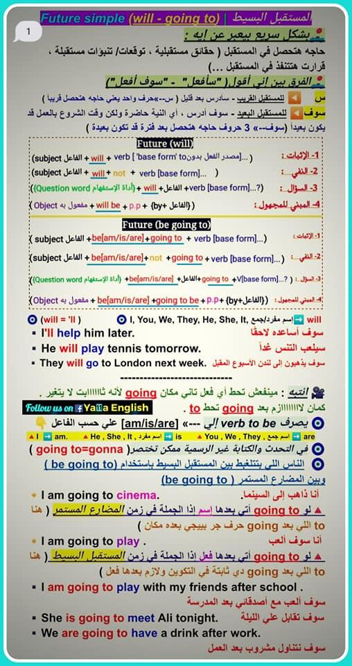 لغة انجليزية: شرح مبسط لزمن المستقبل البسيط - والفرق بين will و be going to 12598