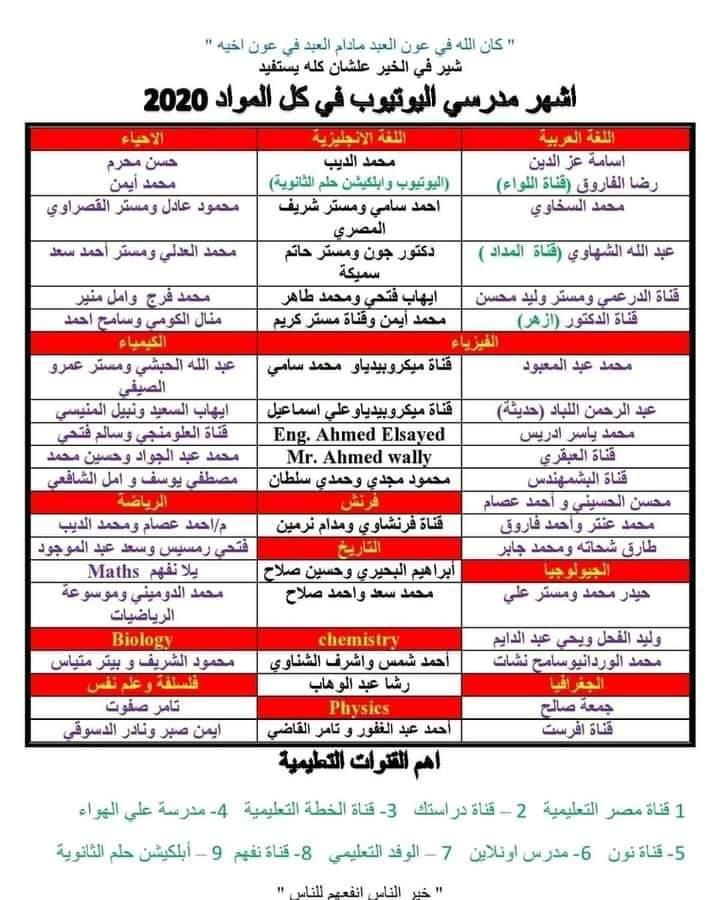 بالتردد القنوات التعليمية على النايل سات وطريقة ضبط تردد قناة مصر التعليمية للتعليم الأساسي 12607