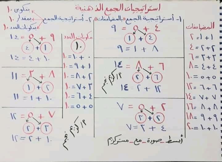 هام جدا للتأسيس   طرق واستراتيجيات الجمع والطرح..  أ. كريم نجم 12672
