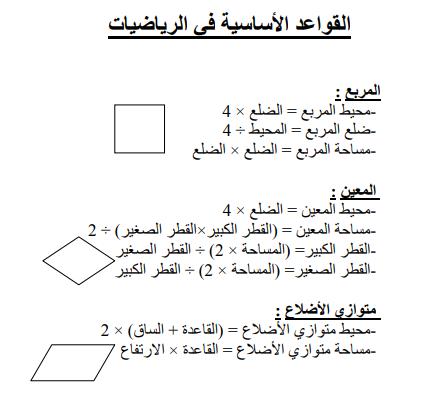 ملخص القواعد الاساسية في الرياضيات للصف السادس الابتدائي 1270