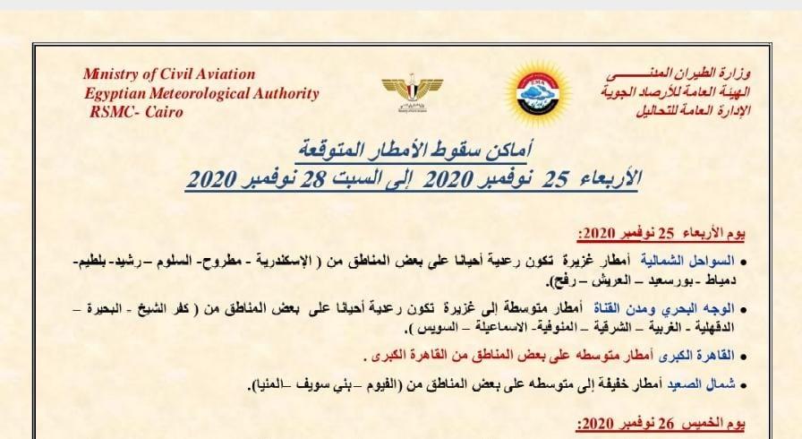 """مجلس الوزراء"""" ينشر خريطة حالة عدم استقرار الطقس..  أكثر 12 ساعة سقوطاً للأمطار 12816"""