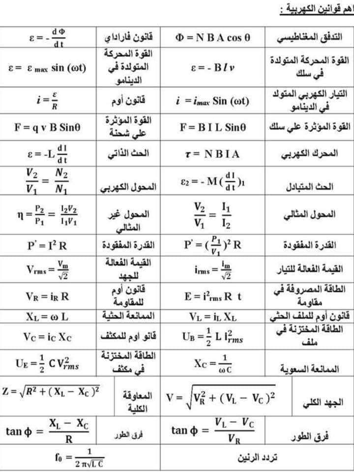 مراجعة فيزياء الثانوية العامة - نظام جديد | اختبارات الكترونية وpdf مستر حسن الكيلاني 12862