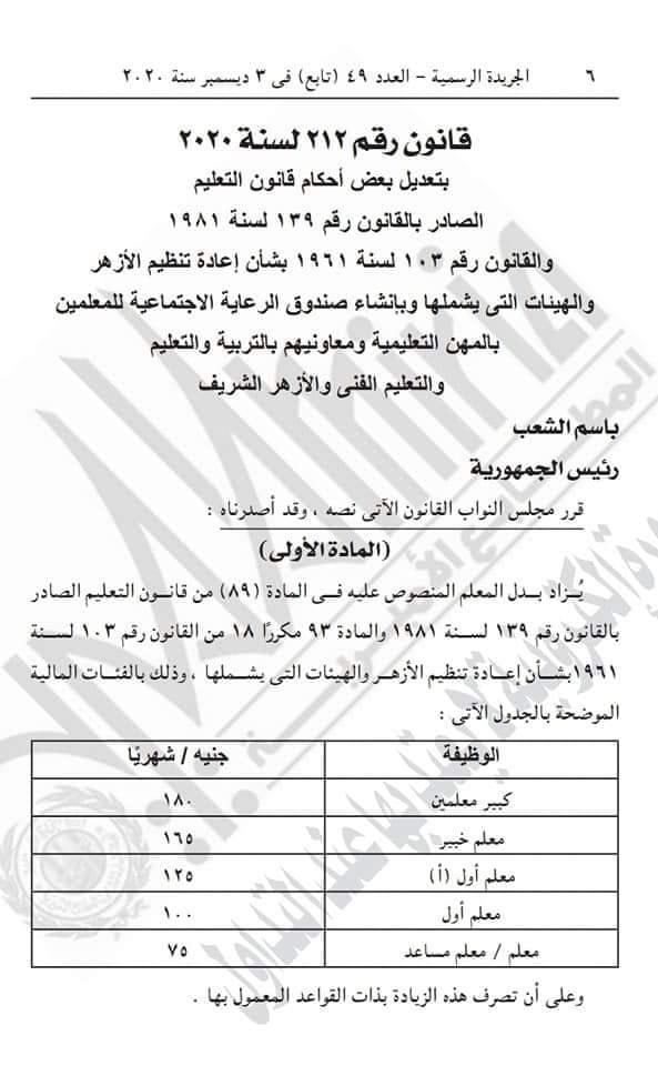 عاجل | الرئيس عبد الفتاح السيسي يصدق على قرار هام للمعلمين والتنفيذ من الشهر المقبل 12867