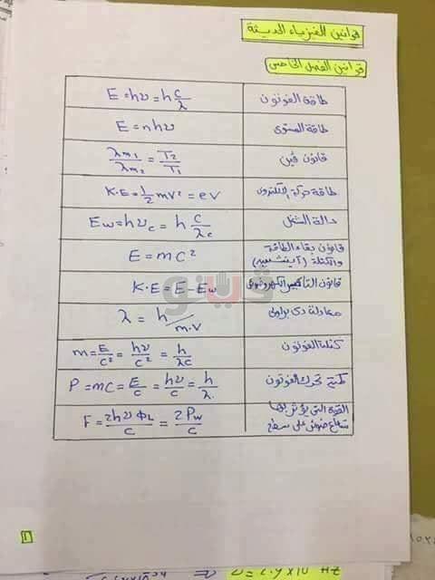 أهم القوانين والمسائل في الفيزياء للثانوية العامة 129
