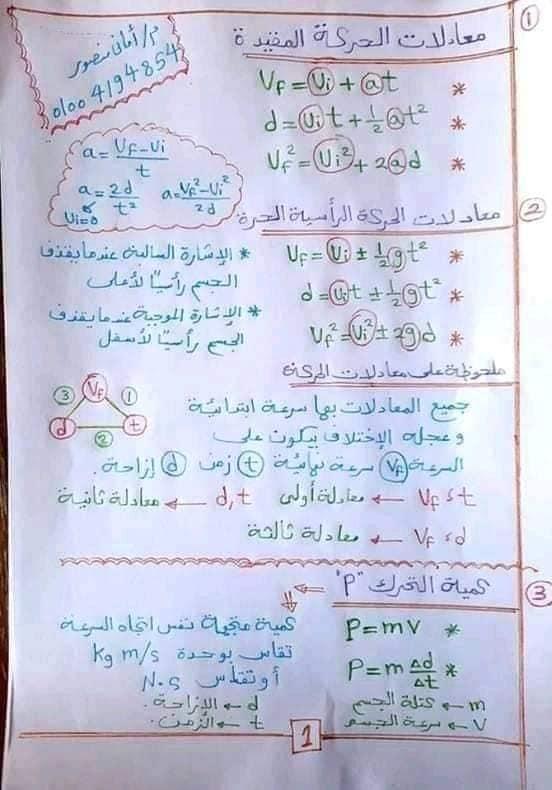 تلخيص قوانين الفيزياء 1 ثانوي في 4 ورقـــات 12900