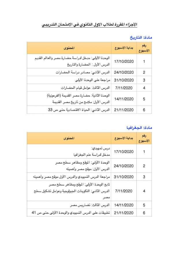 الأجزاء المقررة لطلاب الصف الأول الثانوي في الامتحان التدريبي 12901