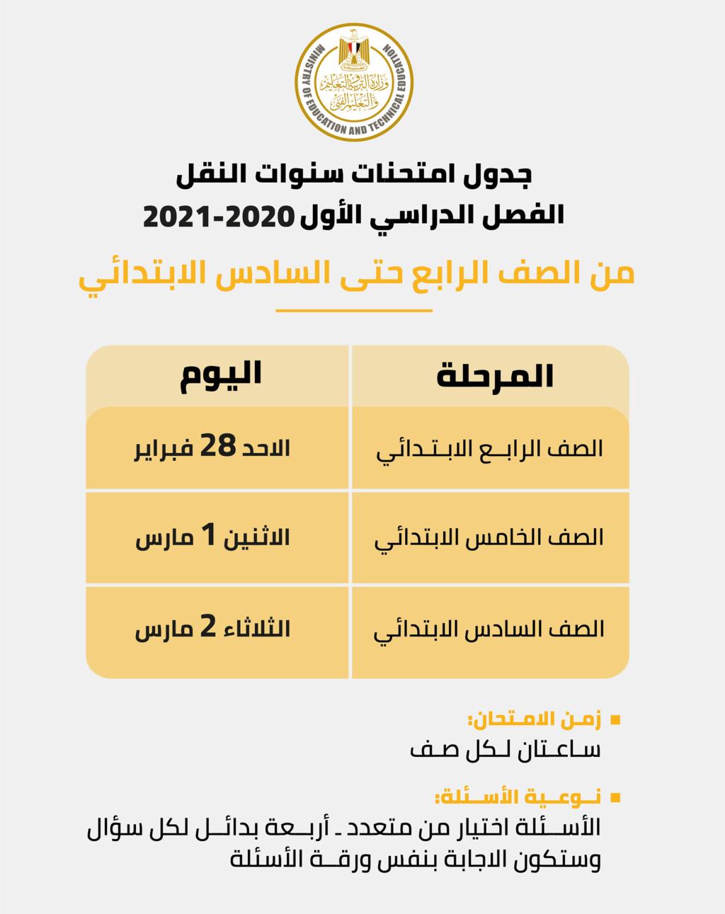 تفاصيل امتحانات العام الدراسي ٢٠٢٠-٢٠٢١ لكل المراحل 1296