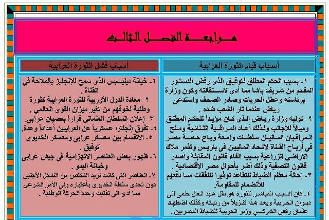 مراجعة التاريخ للثانوية العامة 2020 مستر/ محمد الحاج 13-6-210