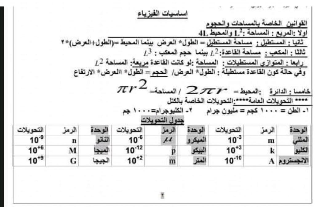 اساسيات الفيزياء لطلاب الثانوية العامة 13012