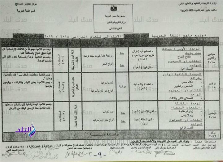 توزيع منهج اللغة العربية للصف السادس الإبتدائي 2019 1314