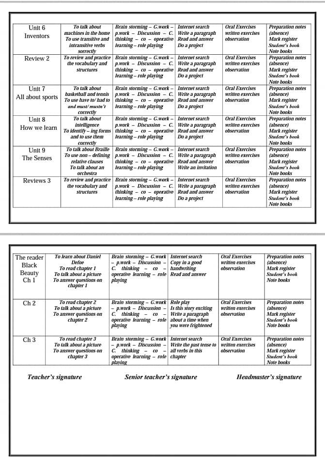 نواتج التعلم لمنهج اللغة الانجليزية للصف الثالث الإعدادي للعام 2019 / 2020 13158