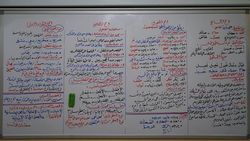 مراجعة المتشابهات النحوية للثانوية العامة أ/ عادل هيكل 13178110
