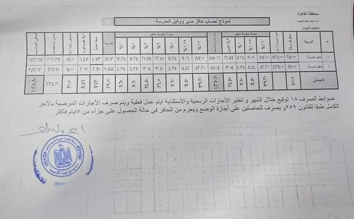 نموذج لعمل مكافاة الامتحانات الاضافية وحافز الأداء وبدل المعلم وحافز الادارة المدرسية  13244