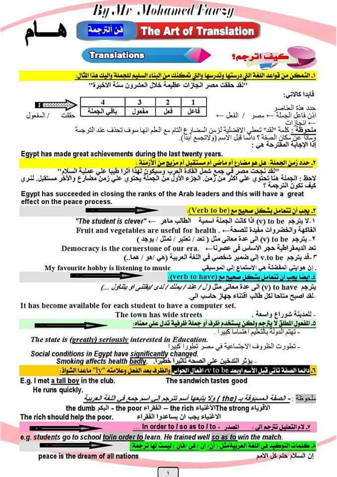 فن الترجمة للمرحلة الثانوية مستر/ محمد فوزي  13251