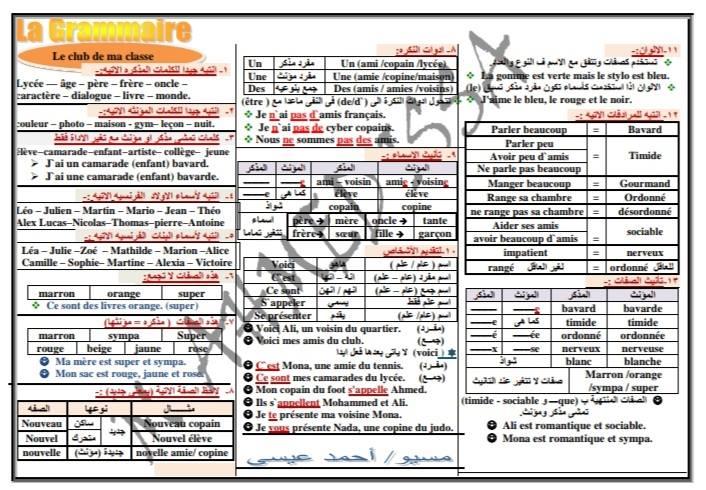 ٤ ورقات ملخص قواعد اللغة الفرنسية للصف الاول الثانوى ترم اول مسيو/ أحمد عيسى  13306
