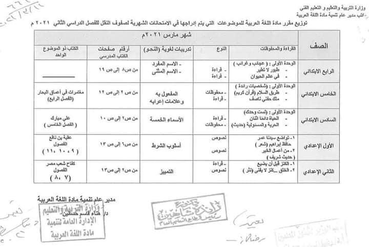 مقرر اللغة العربية لامتحانات الشهور (مارس - أبريل - مايو) للصفوف من الرابع الابتدائي الى الثاني الاعدادي 13336