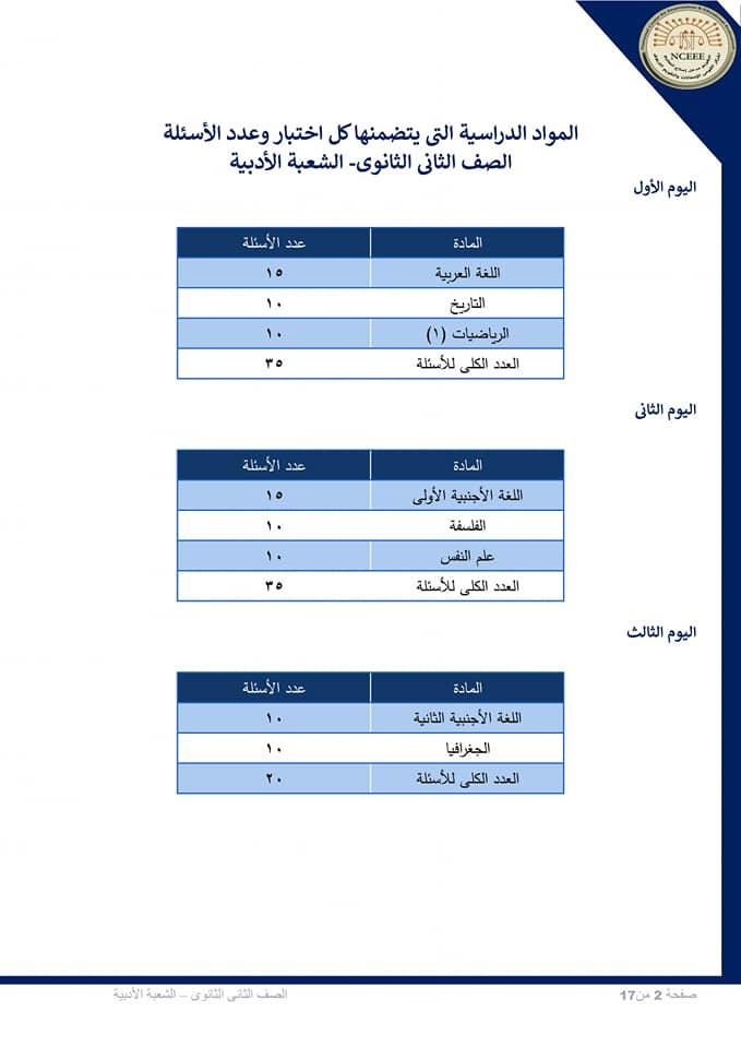عدد أسئلة الأمتحان الشهري للصف الأول والثاني الثانوي..٣ أيام بالمدرسة لكل صف ورقى 13428