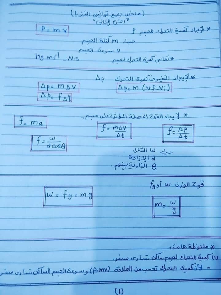 ملخص قوانين الفيزياء للصف الاول الثانوى ترم ثانى 13457