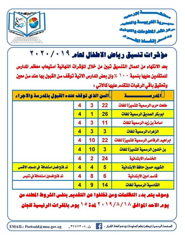 تنسيق رياض الأطفال بمحافظة بورسعيد للعام الدراسي الجديد 13510